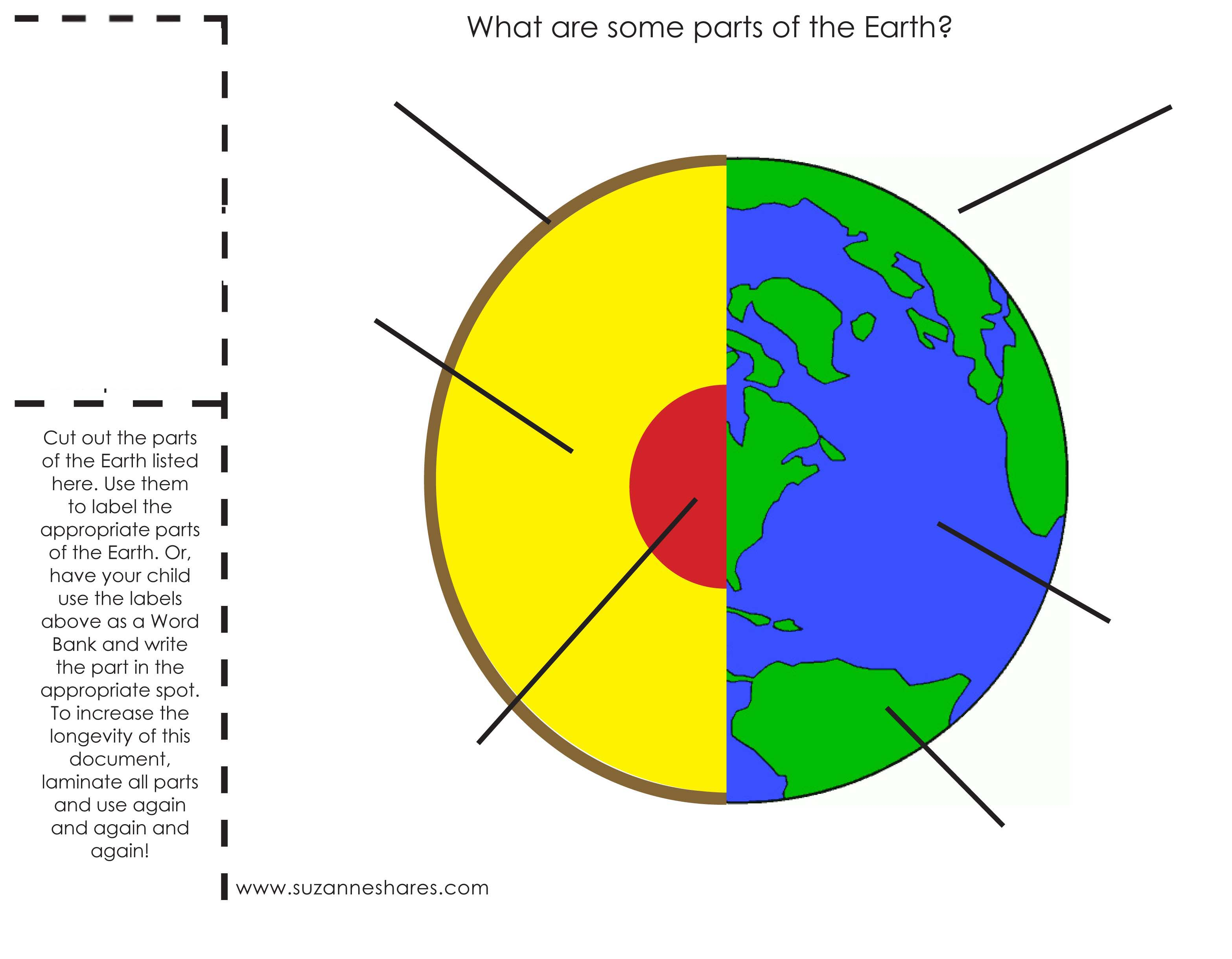 Earth Parts Worksheet The Parts of The Earth