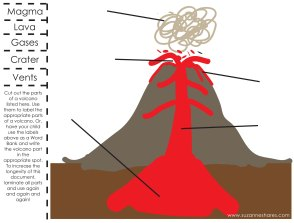Suzanne shares tag classical conversations page 7 parts of a volcano ccuart Gallery