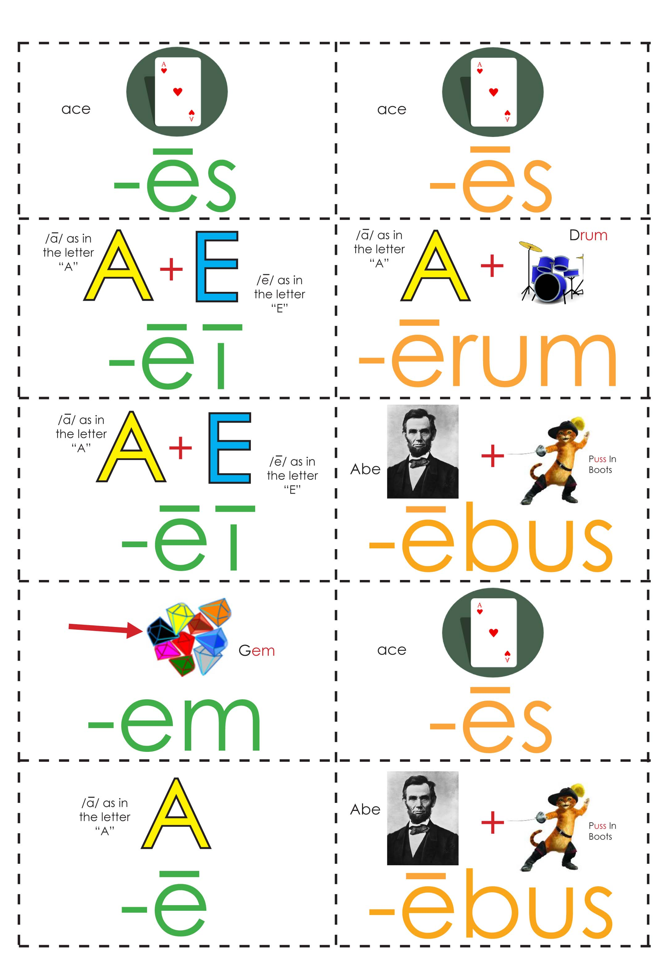 Latin verb endings | Latin IS English!  |Latin Word Endings