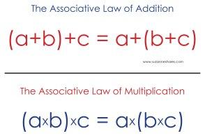 Math Laws